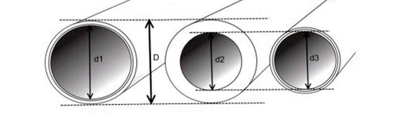 Выбор диаметра
